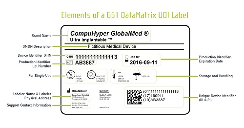 UDI Label sample with identified elements