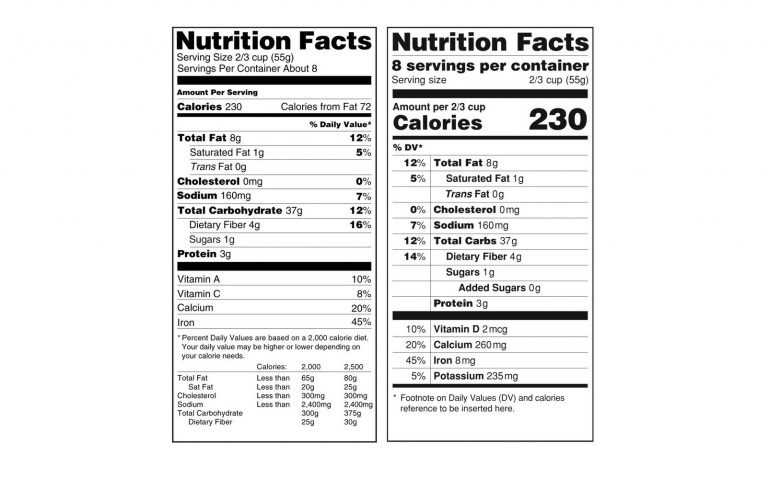 nutrition label comparison 2