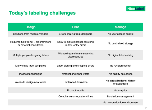 today_labeling_challenges