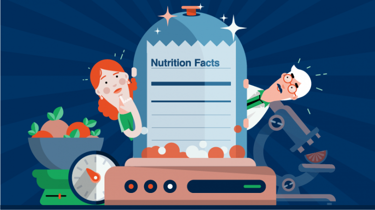 Nutrition Facts FAQs