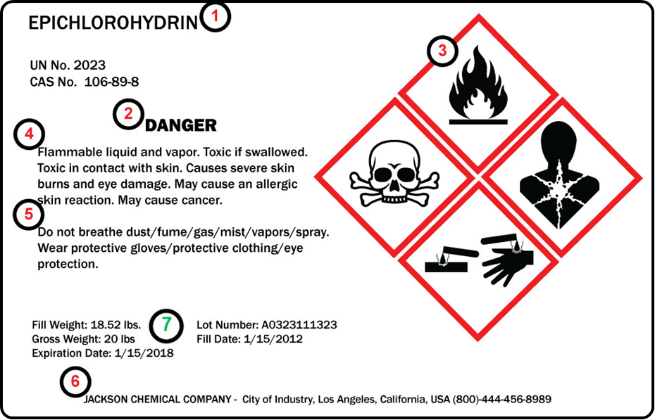 chemical labeling nicelabel With ghs label template word